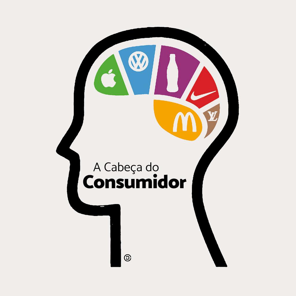Posicionamento: a cabeça do consumidor